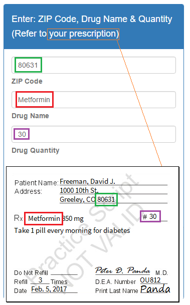 An example of entering your prescription into PharmAssist